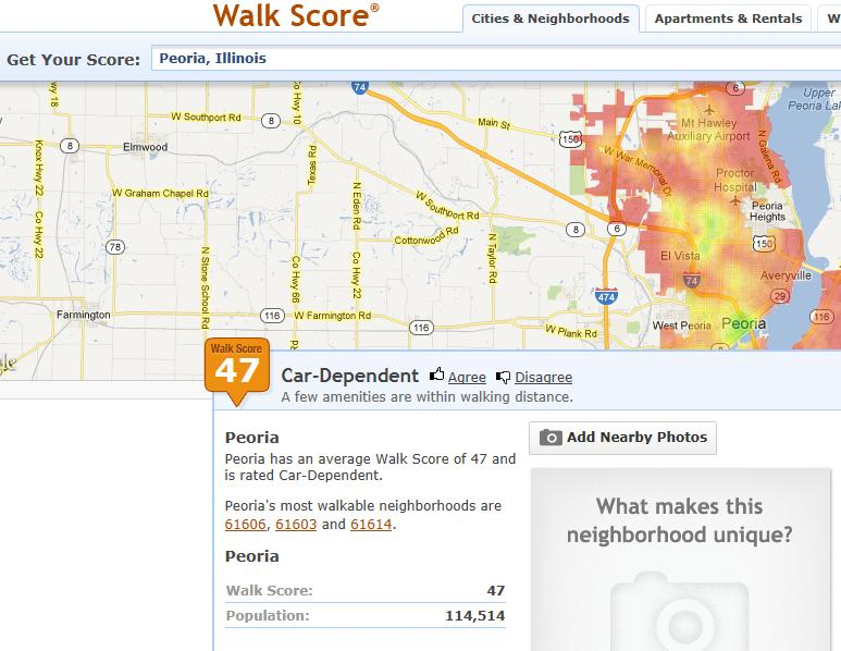 Peoria, Illinois Walk Score