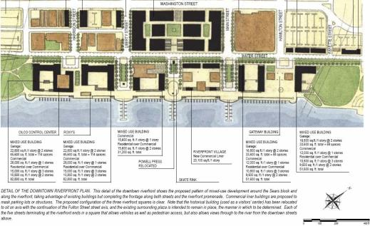 Heart of Peoria Plan: Detail of the Riverfront Plan